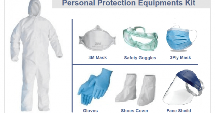PPE-Kit-Price-personal-protective-euipments-min-min