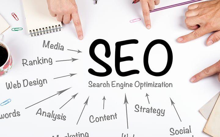 digital marketing marketing teams