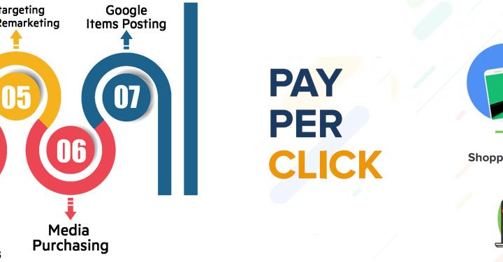 affordable ppc